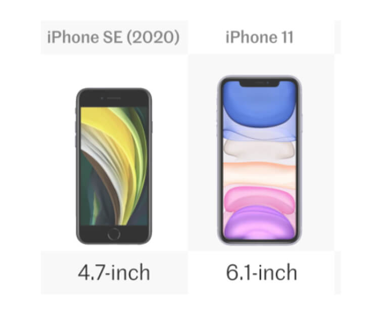iphone-11-vs-iphone-se-display