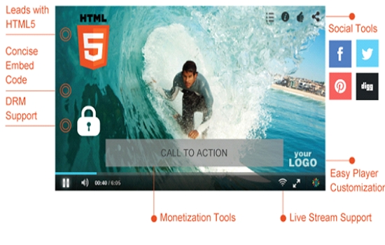 free html5 video player for website